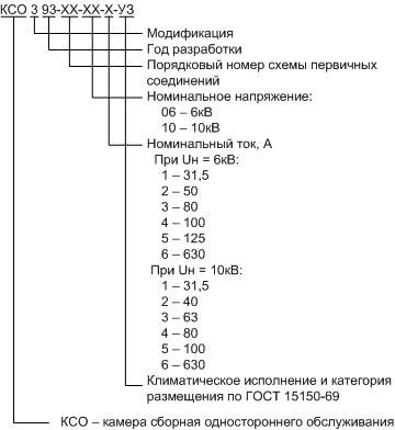 Структура условного обозначения камер с вакуумными выключателями КСО 393