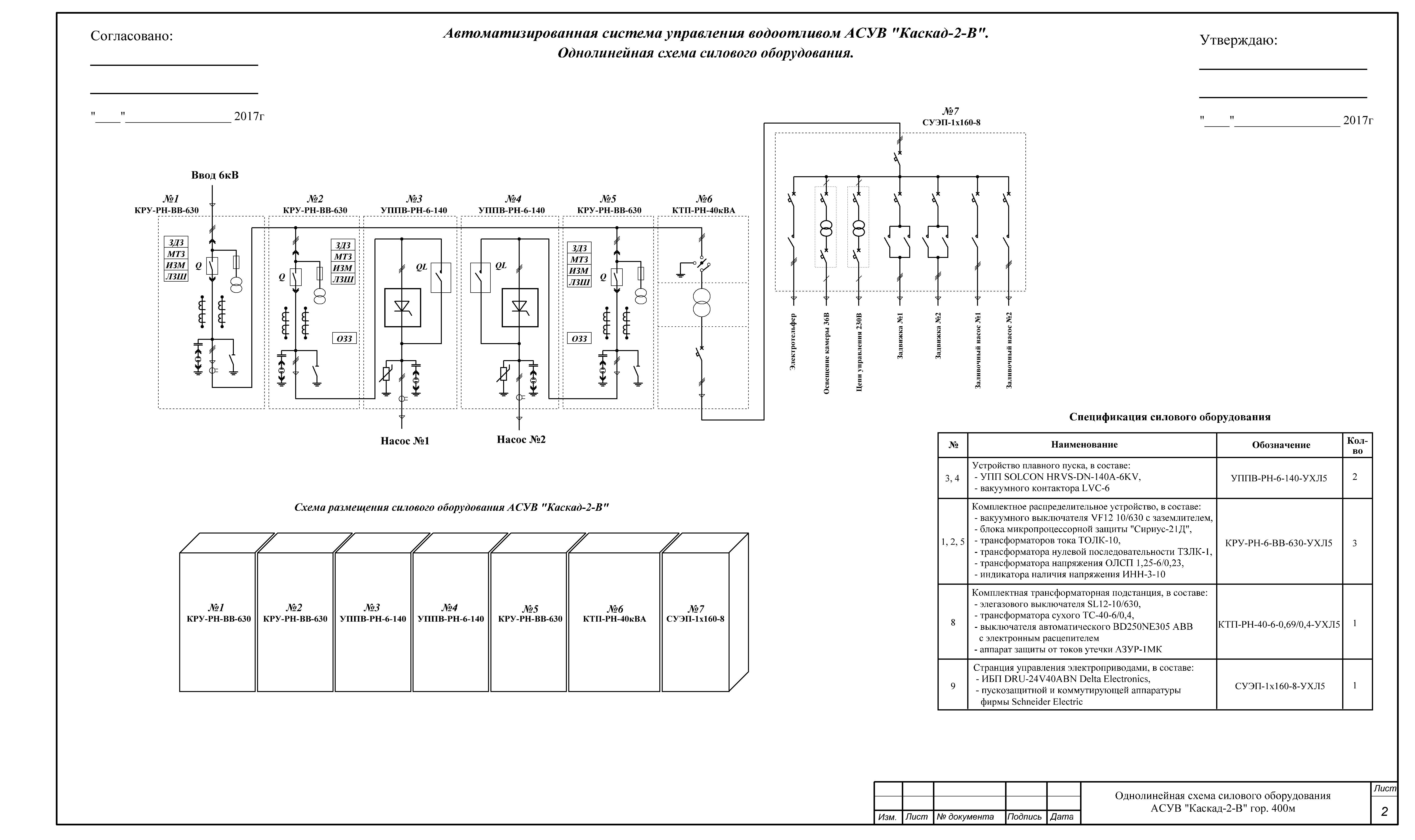 Однолинейная-схема-АСУВ-КАСКАД-Алтыналмаз-2017
