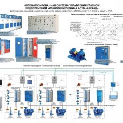 Типовая-Структурная-схема-водоотлива
