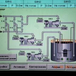 мнемосхема управления водоотливом
