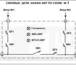 Исполнение 03 – два ввода, два вывода с секционным выключателем на контакторах (сх.№3)