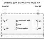Исполнение 04 – два ввода на общую шину на контакторах (сх.№4)