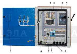 Блок управления стрелочным переводом БУПС-1П с открытой дверцей.