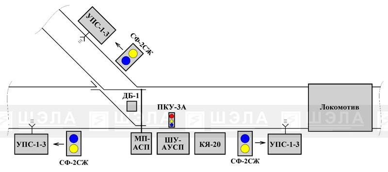 Типовая схема расстановки оборудования АУСП
