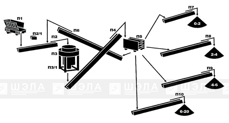 Мнемосхема цепи аппаратов