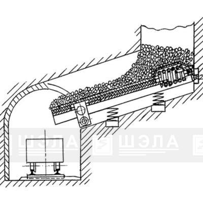 Система автоматического управления вибрационным доставочно-погрузочным устройством типа САУ-ВДПУ