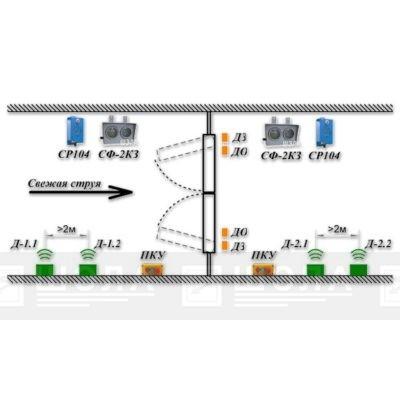 Система автоматического управления механизмами вентиляционных дверей САУ-«ВЕНТ-ШЛЮЗ»