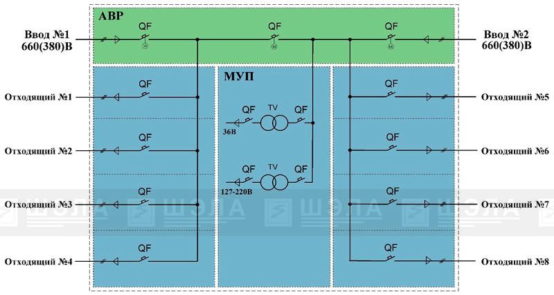 Однолинейная схема МПП - ШЭЛА