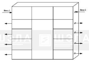 Схемы возможных вариантов расположения кабельных вводов представлены в таблице