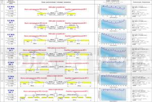 Таблица выбора комплекта светодиодного рудничного освещения