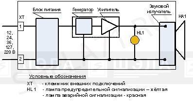 ср-204, ср204, сигнализатор рудничный,  сигнализатор ср,  сигнализатор рудничный