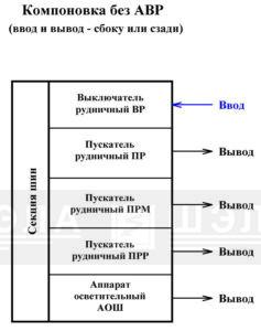 Схема компоновки СУ-РН без АВР в вертикальном исполнении